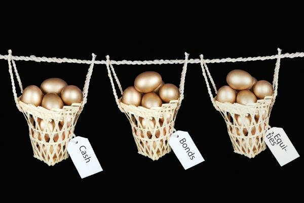 Don't Invest Your Money in One Basket Practice Diversified Investment